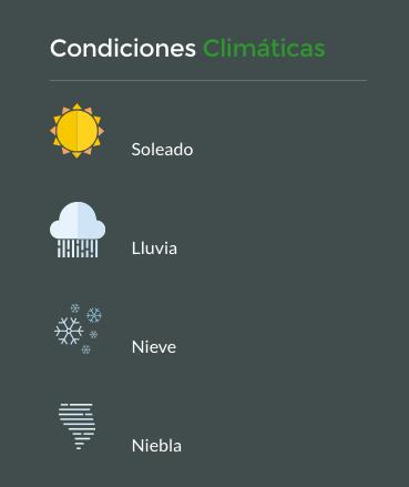 condiciones-climaticas-simvial