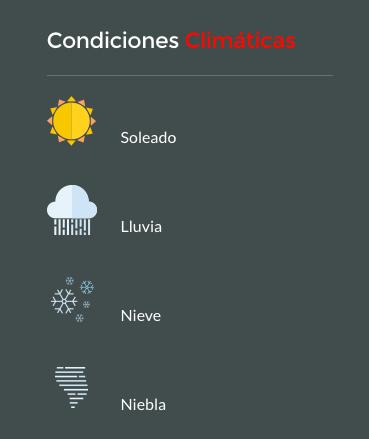 condiciones-climaticas