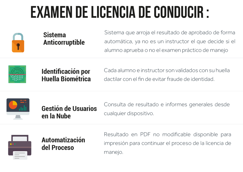 Examen Licencia Conducir 1 1024x723