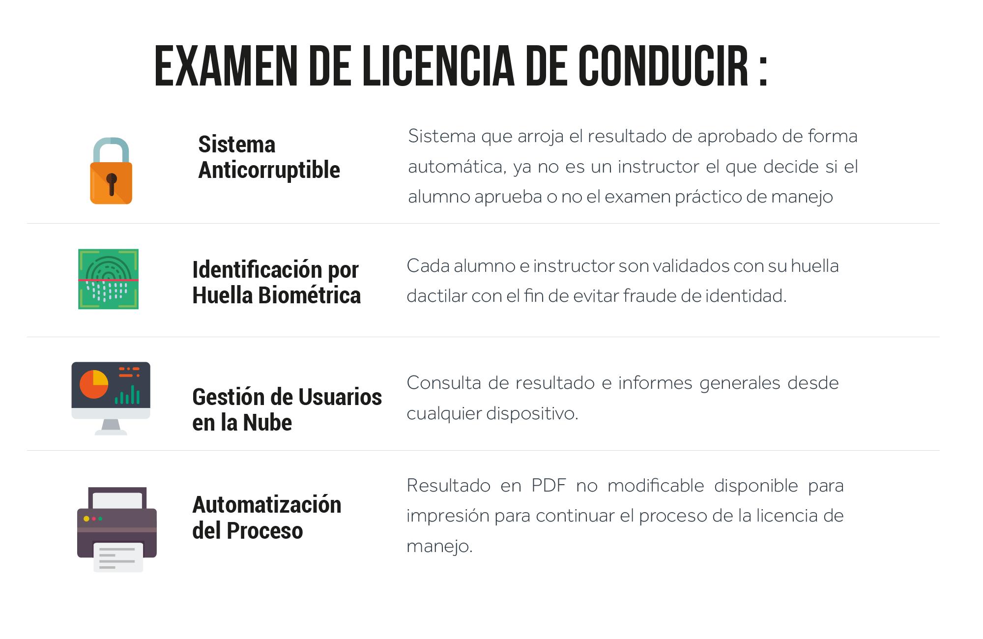 Examen Manejo